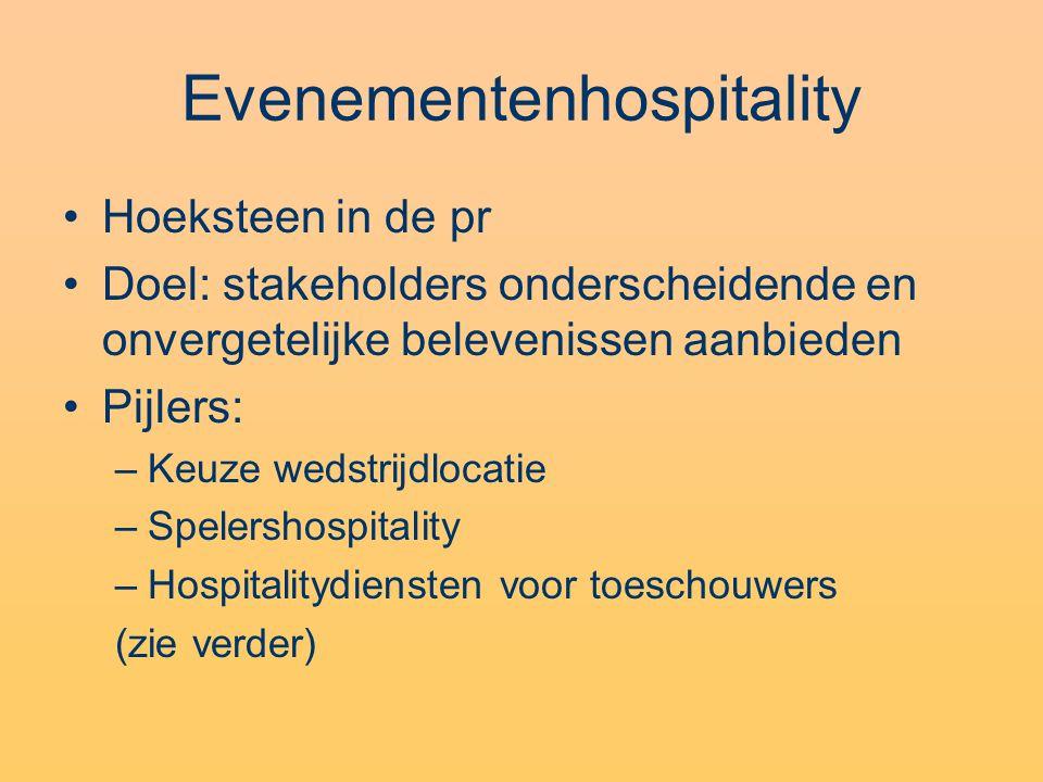 Evenementenhospitality Hoeksteen in de pr Doel: stakeholders onderscheidende en onvergetelijke belevenissen aanbieden Pijlers: –Keuze wedstrijdlocatie