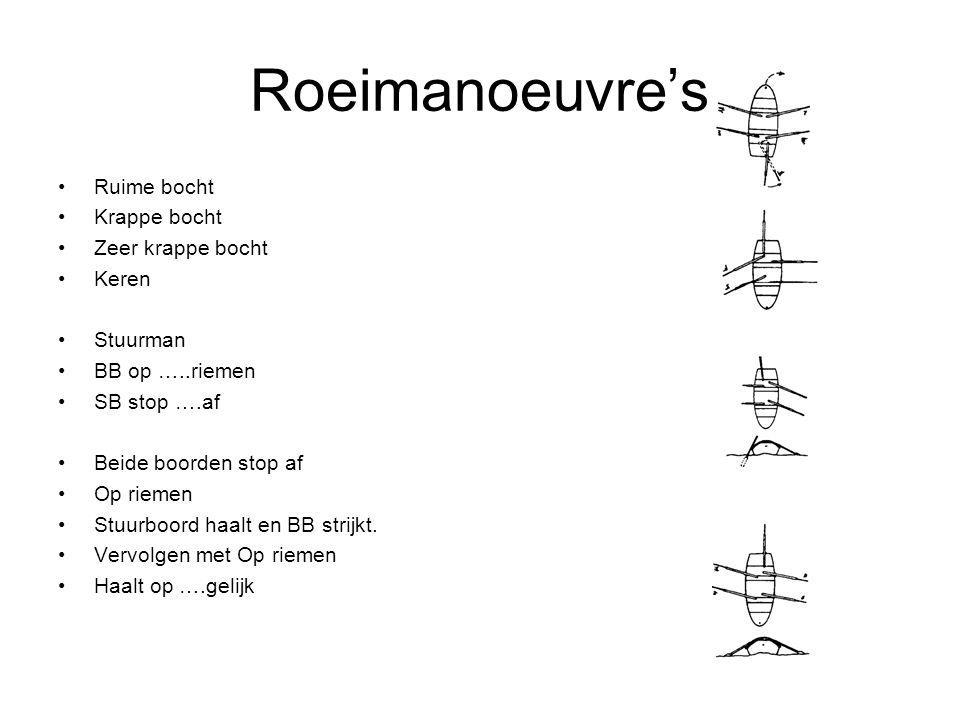 Roeimanoeuvre's Ruime bocht Krappe bocht Zeer krappe bocht Keren Stuurman BB op …..riemen SB stop ….af Beide boorden stop af Op riemen Stuurboord haalt en BB strijkt.