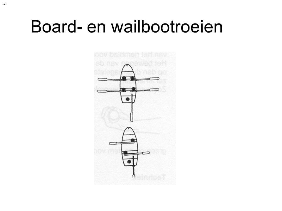Board- en wailbootroeien ~
