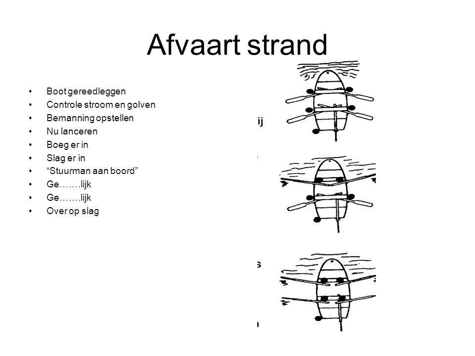 Afvaart strand Boot gereedleggen Controle stroom en golven Bemanning opstellen Nu lanceren Boeg er in Slag er in Stuurman aan boord Ge…….lijk Over op slag