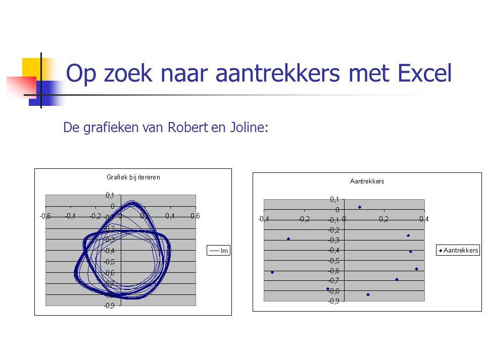 Op zoek naar aantrekkers met Excel De grafieken van Robert en Joline:
