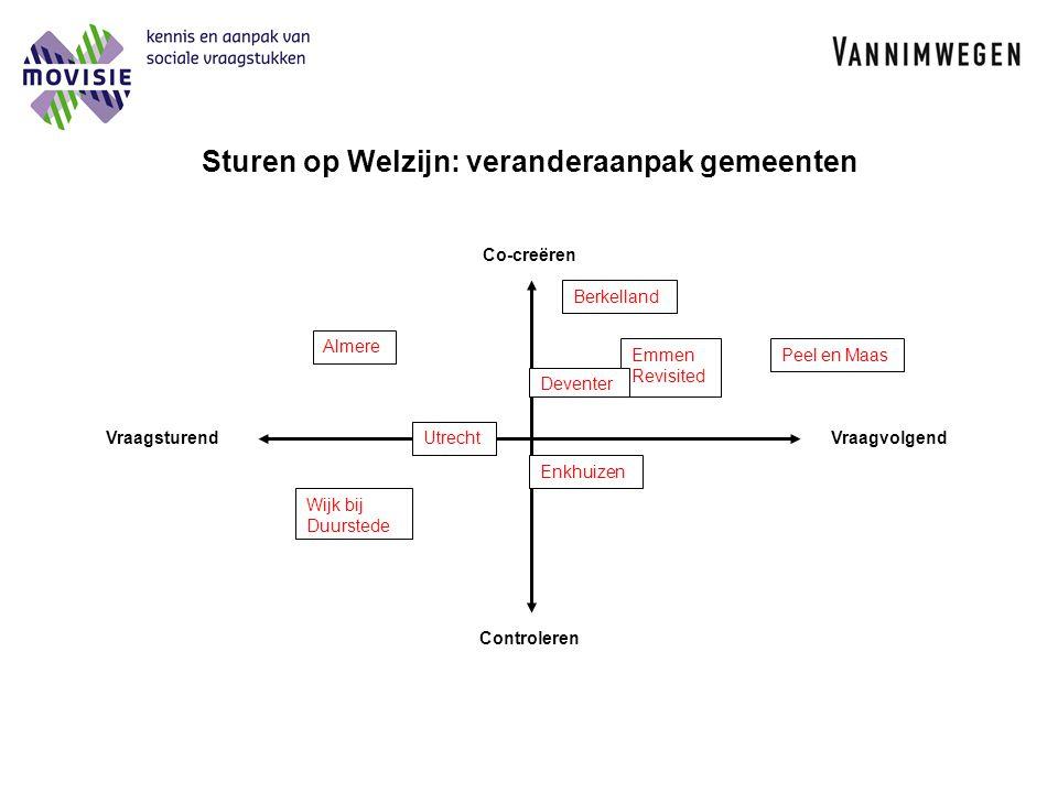 Sturen op Welzijn: veranderaanpak gemeenten VraagsturendVraagvolgend Controleren Co-creëren Berkelland Almere Emmen Revisited Peel en Maas Utrecht Wijk bij Duurstede Enkhuizen Deventer