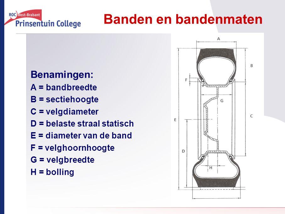 Banden en bandenmaten Benamingen: A = bandbreedte B = sectiehoogte C = velgdiameter D = belaste straal statisch E = diameter van de band F = velghoorn