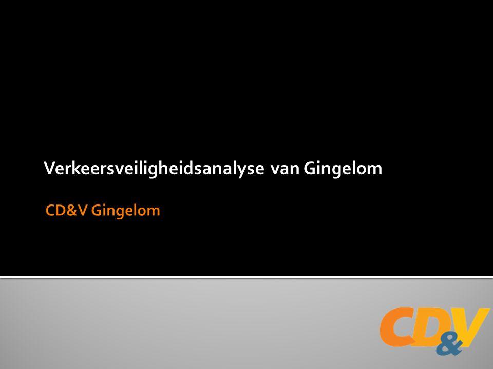 Verkeersveiligheidsanalyse van Gingelom
