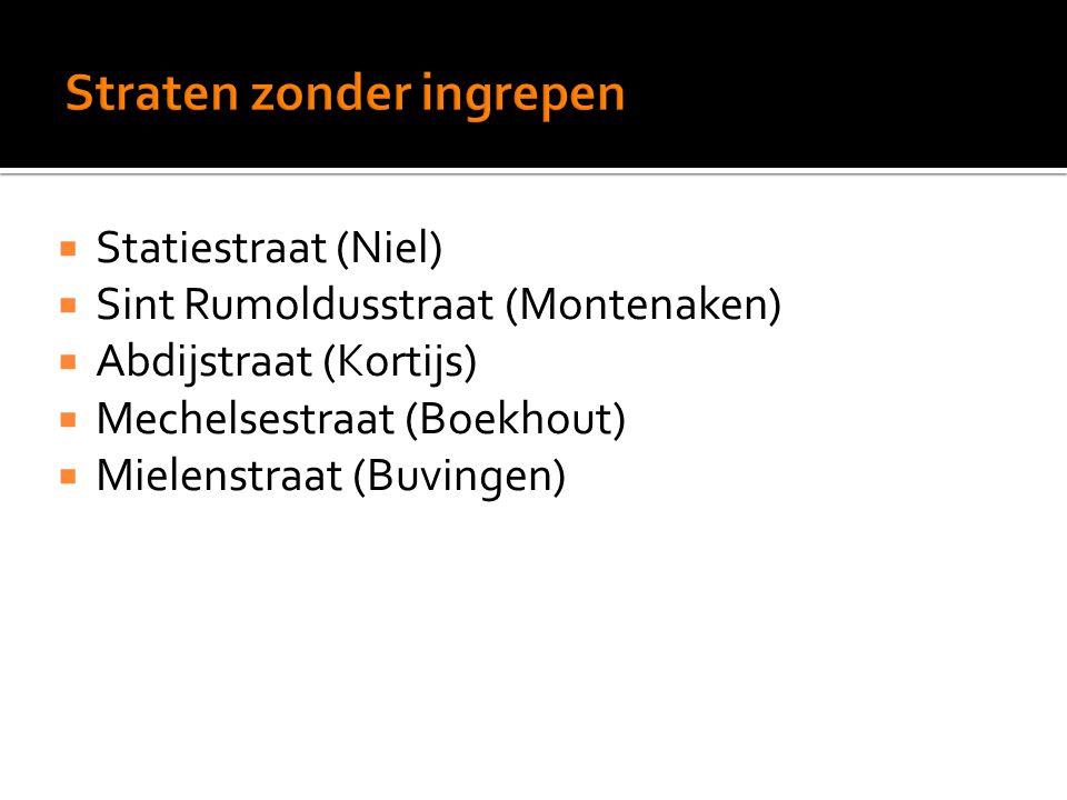  Statiestraat (Niel)  Sint Rumoldusstraat (Montenaken)  Abdijstraat (Kortijs)  Mechelsestraat (Boekhout)  Mielenstraat (Buvingen)