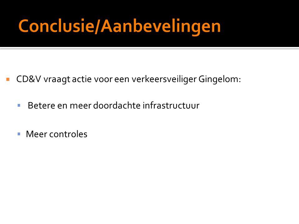  CD&V vraagt actie voor een verkeersveiliger Gingelom:  Betere en meer doordachte infrastructuur  Meer controles