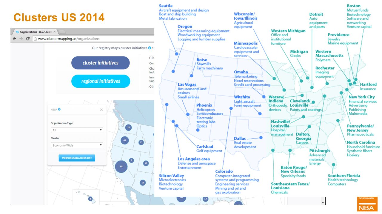 Clusters US 2014