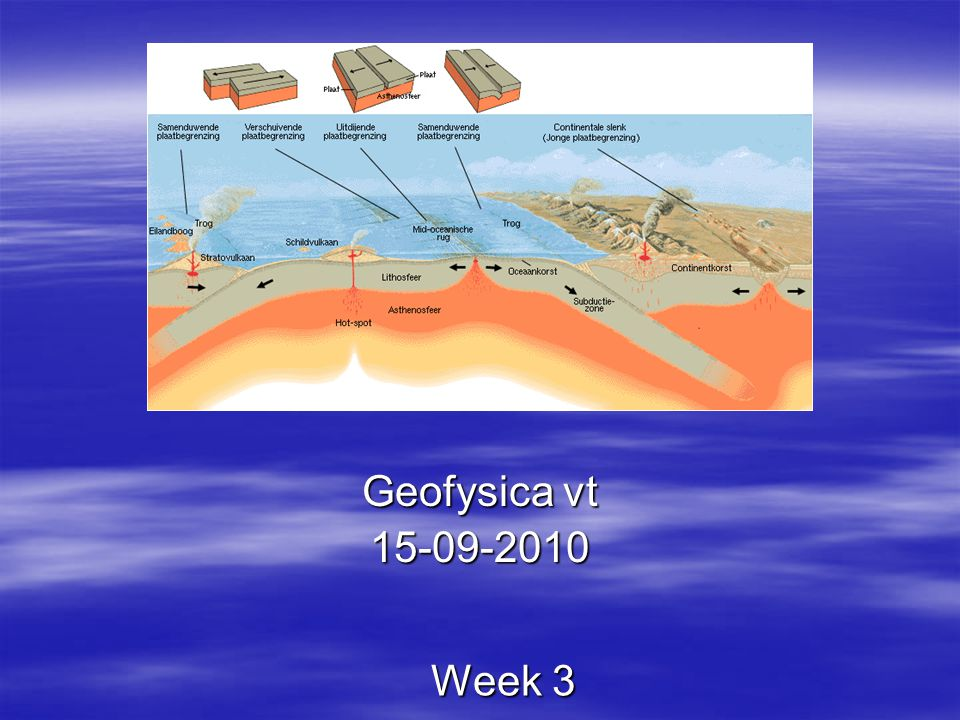 Geofysica dt Geofysica vt 15-09-2010 Week 3