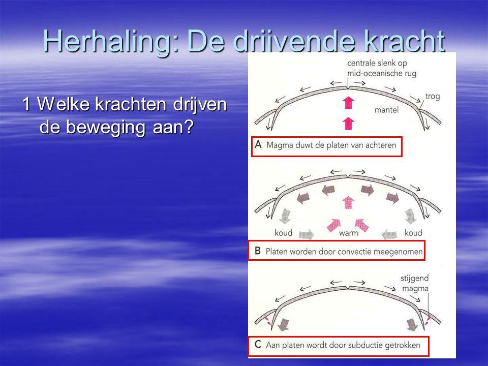 Herhaling: De drijvende kracht 1 Welke krachten drijven de beweging aan?