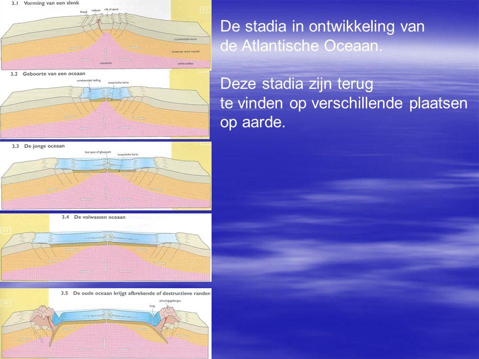 De stadia in ontwikkeling van de Atlantische Oceaan.