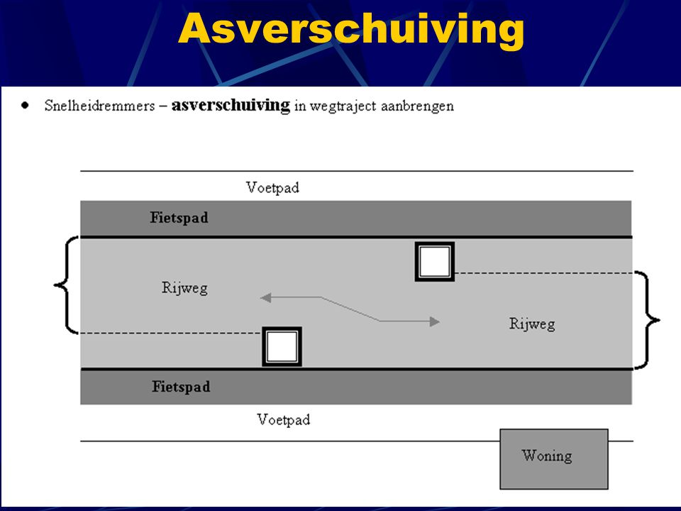 Asverschuiving