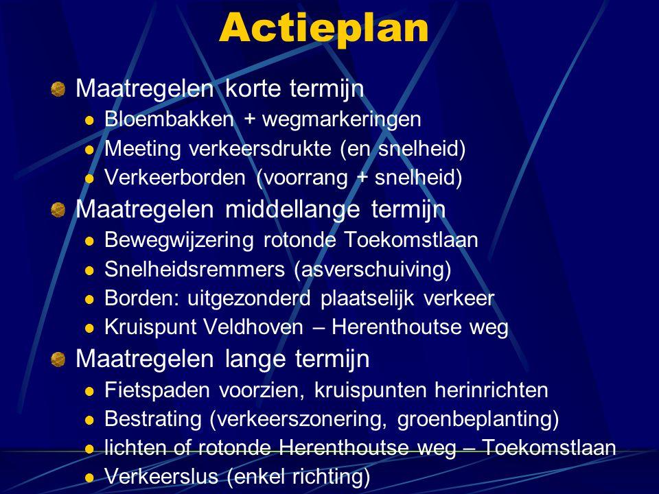 Actieplan Maatregelen korte termijn Bloembakken + wegmarkeringen Meeting verkeersdrukte (en snelheid) Verkeerborden (voorrang + snelheid) Maatregelen