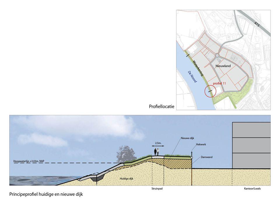 Doorkijk volgende projectstappen 2013 start waterhuishouding Ecologische zone