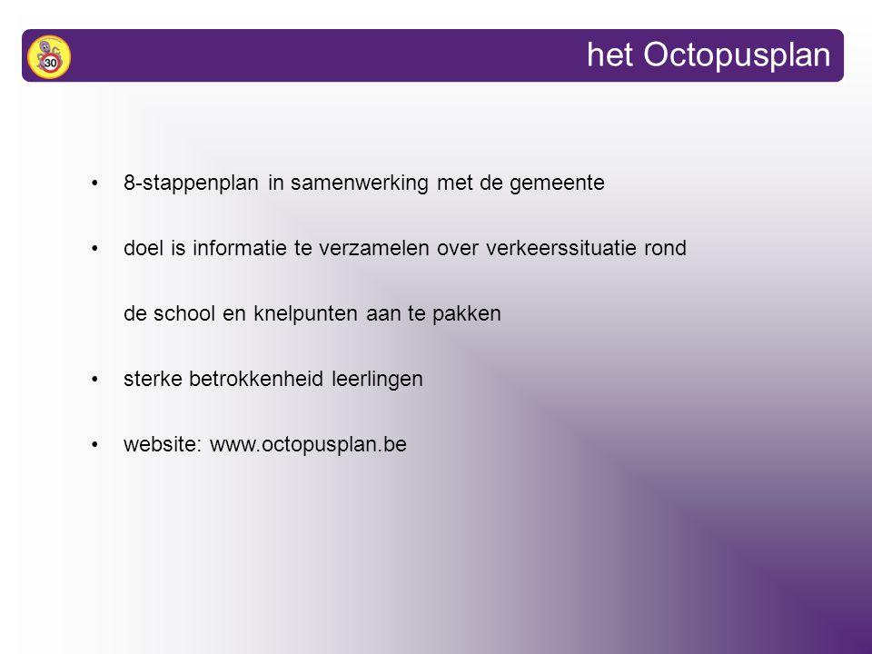 het Octopusplan 8-stappenplan in samenwerking met de gemeente doel is informatie te verzamelen over verkeerssituatie rond de school en knelpunten aan te pakken sterke betrokkenheid leerlingen website: www.octopusplan.be