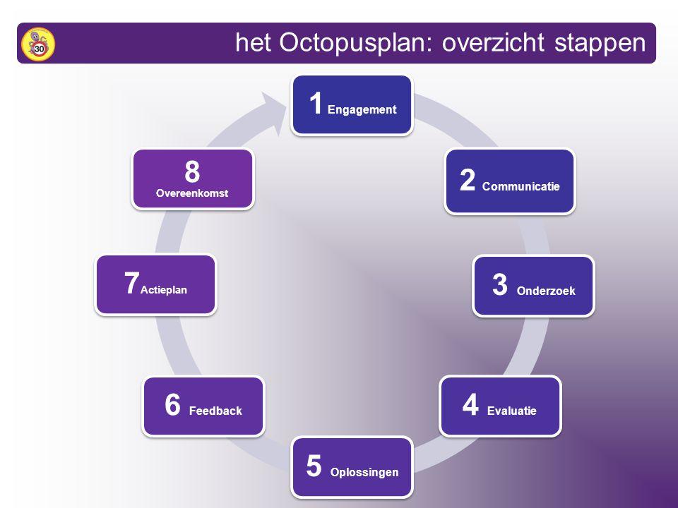 www.octopusplan.be