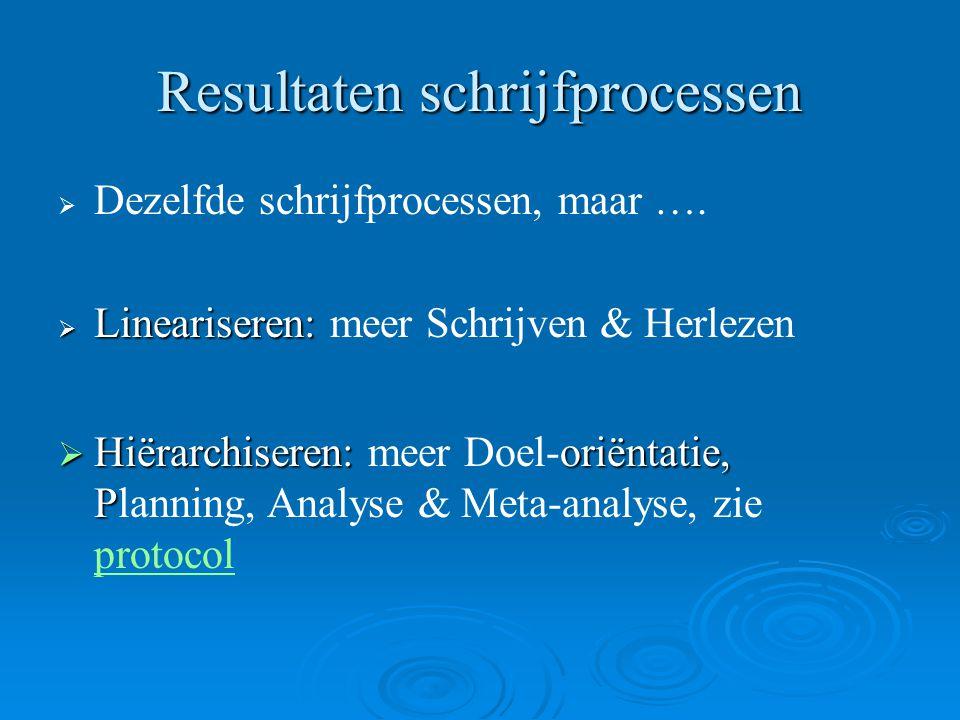 Resultaten schrijfprocessen   Dezelfde schrijfprocessen, maar ….
