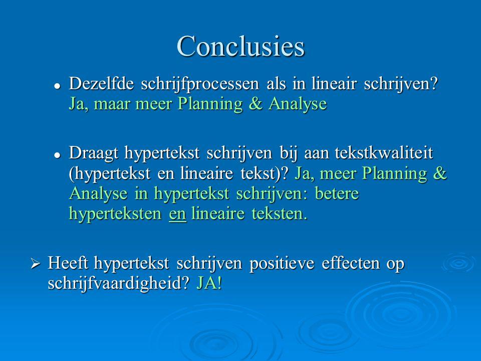 Conclusies Dezelfde schrijfprocessen als in lineair schrijven? Ja, maar meer Planning & Analyse Dezelfde schrijfprocessen als in lineair schrijven? Ja
