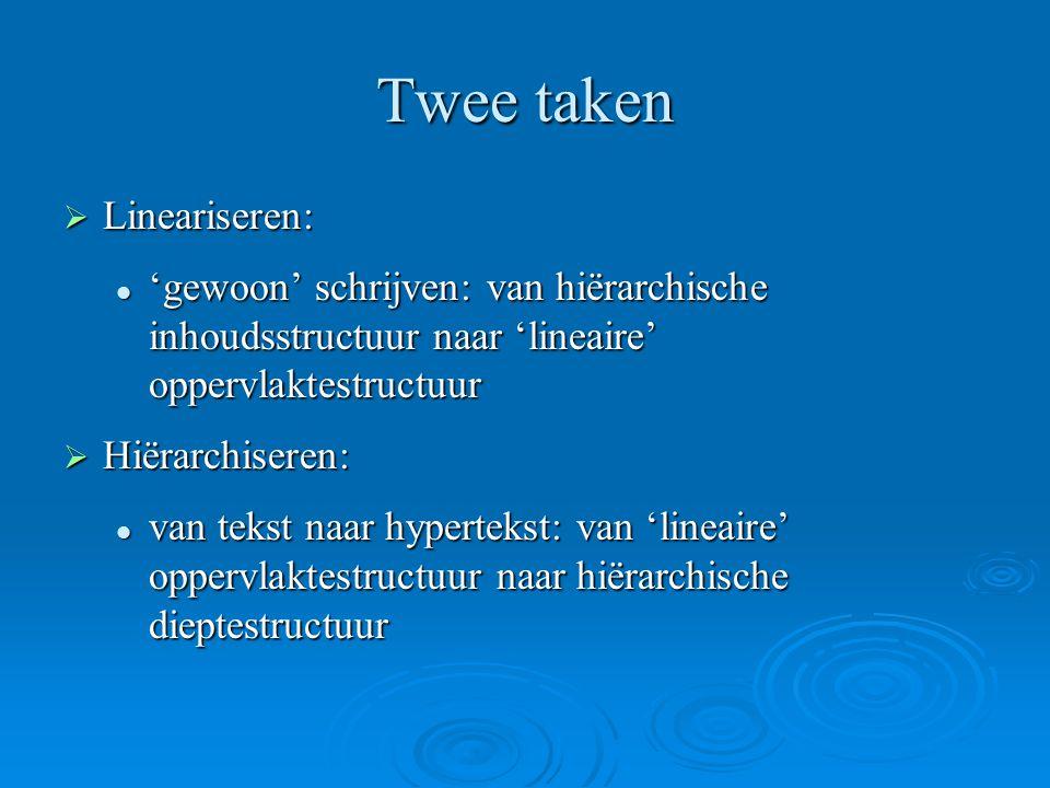 Twee taken  Lineariseren: 'gewoon' schrijven: van hiërarchische inhoudsstructuur naar 'lineaire' oppervlaktestructuur 'gewoon' schrijven: van hiërarchische inhoudsstructuur naar 'lineaire' oppervlaktestructuur  Hiërarchiseren: van tekst naar hypertekst: van 'lineaire' oppervlaktestructuur naar hiërarchische dieptestructuur van tekst naar hypertekst: van 'lineaire' oppervlaktestructuur naar hiërarchische dieptestructuur