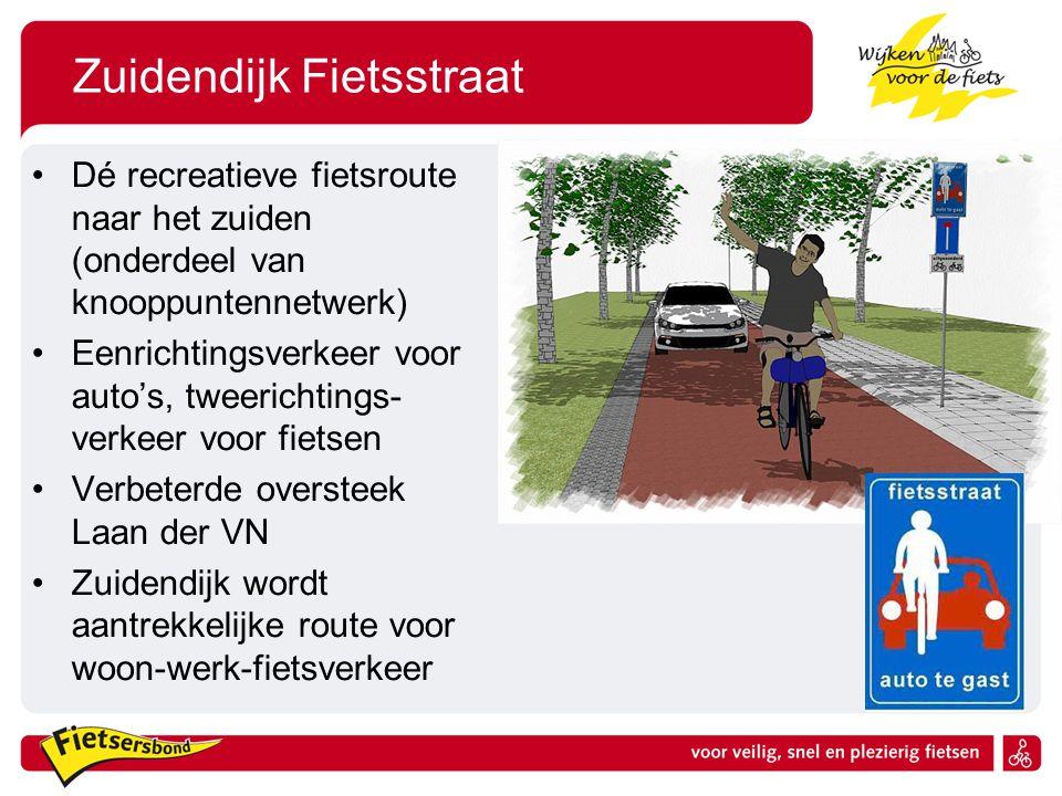 Zuidendijk Fietsstraat Dé recreatieve fietsroute naar het zuiden (onderdeel van knooppuntennetwerk) Eenrichtingsverkeer voor auto's, tweerichtings- ve