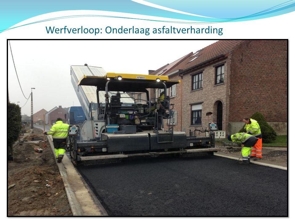 Werfverloop: Onderlaag asfaltverharding