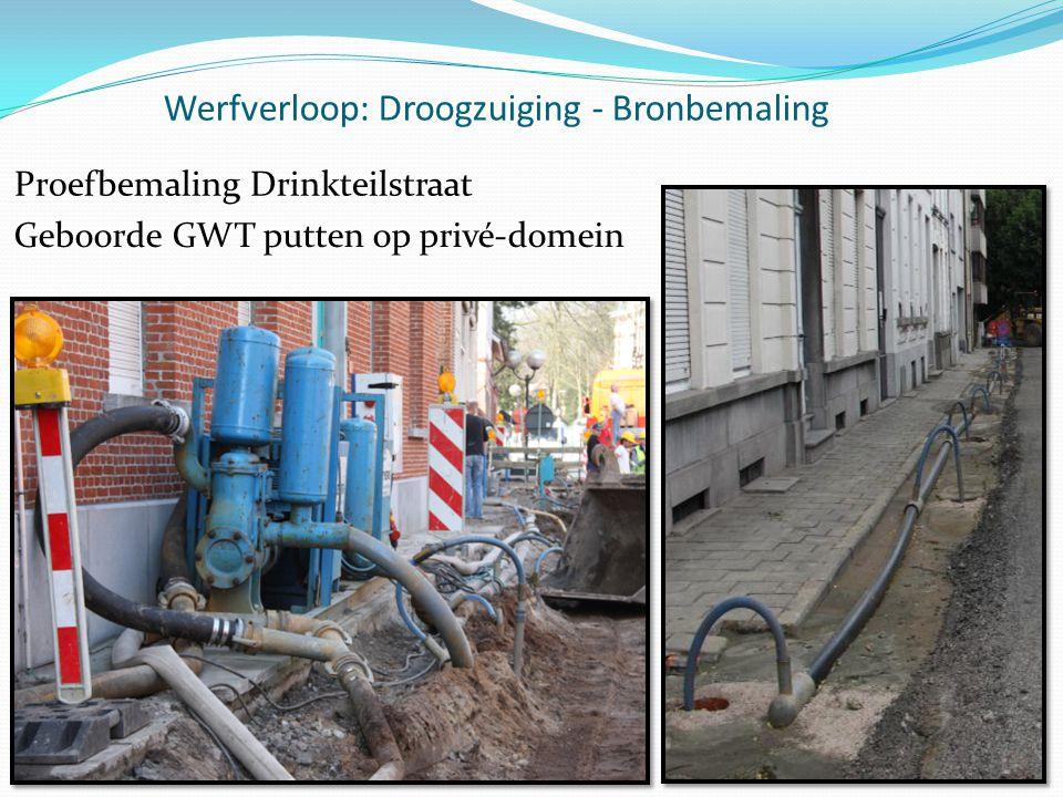 Werfverloop: Droogzuiging - Bronbemaling Proefbemaling Drinkteilstraat Geboorde GWT putten op privé-domein