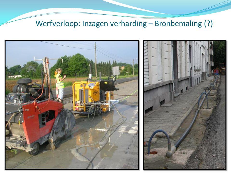 Werfverloop: Aanleg riolering streefdoel: 40 lm per dag 2 à 3 dagen ernstige hinder Opritten worden terug aangewerkt