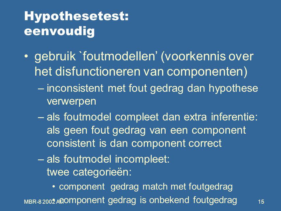 MBR-8 2002 AtT15 Hypothesetest: eenvoudig gebruik `foutmodellen' (voorkennis over het disfunctioneren van componenten) –inconsistent met fout gedrag dan hypothese verwerpen –als foutmodel compleet dan extra inferentie: als geen fout gedrag van een component consistent is dan component correct –als foutmodel incompleet: twee categorieën: component gedrag match met foutgedrag component gedrag is onbekend foutgedrag