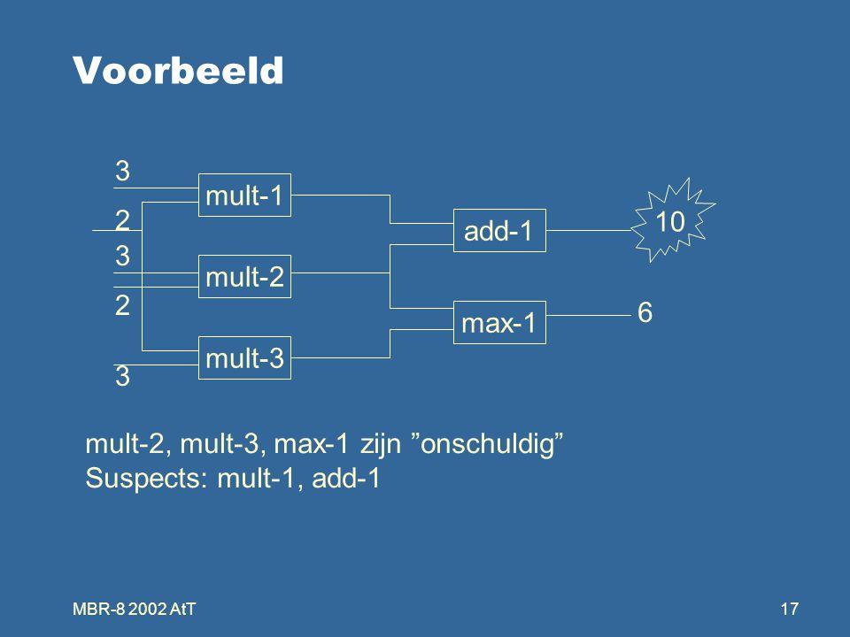 MBR-8 2002 AtT17 Voorbeeld mult-1 mult-2 mult-3 max-1 add-1 3 2 3 2 3 10 6 mult-2, mult-3, max-1 zijn onschuldig Suspects: mult-1, add-1