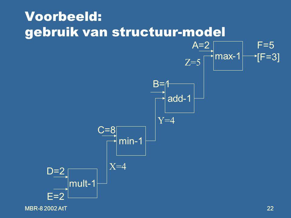 MBR-8 2002 AtT22 Voorbeeld: gebruik van structuur-model max-1 add-1 min-1 mult-1 D=2 E=2 C=8 B=1 A=2F=5 [F=3] Z=5 Y=4 X=4