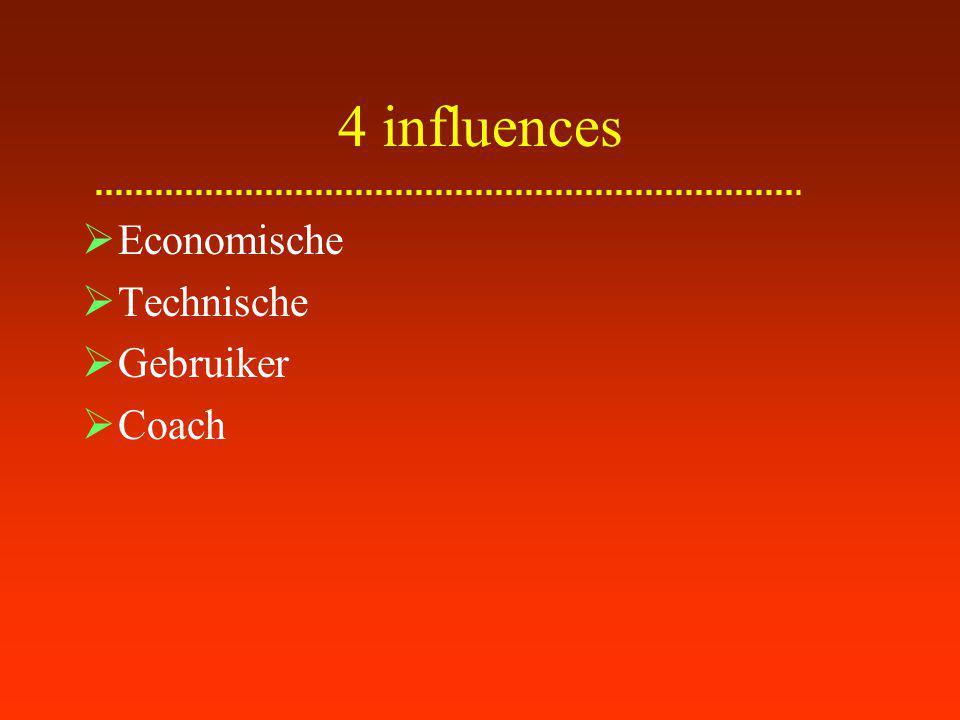 Economische invloed  Finale goedkeuring  Hiërarchisch hoogst gerangschikte  Kan overrulen ( vetokracht )  Primus inter pares  Prijs – waarde  Ongebudgetteerd geld  Invalshoek: totale organisatie = lange termijn = toekomst