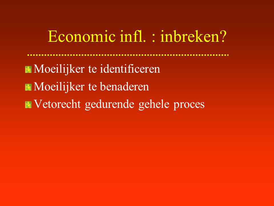 Economic infl.: inbreken.