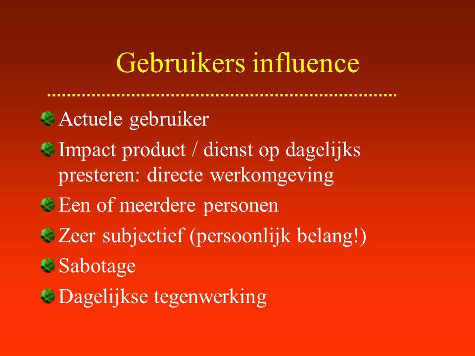 Influence response macht influence Response mode Economische…… …..