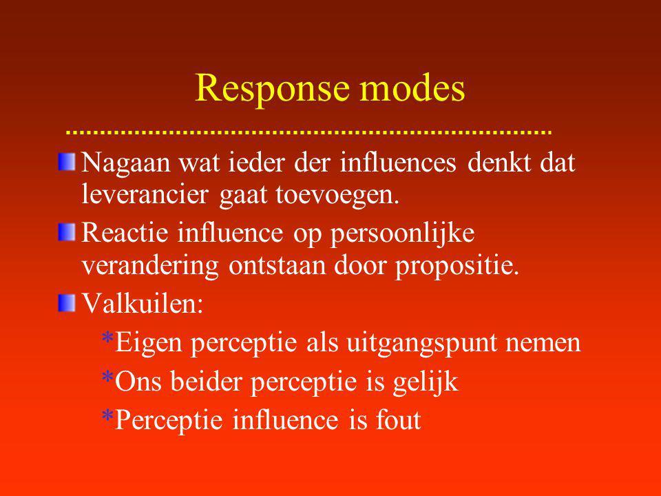 Response modes  Influence kan 4 typen reacties geven op verandering  Reacties afhankelijk van: * perceptie influence huidige businesssituatie * perceptie influence welke veranderingen daarin ontstaan door propositie * huidige businesssituatie en hetgeen de influence had willen bereiken