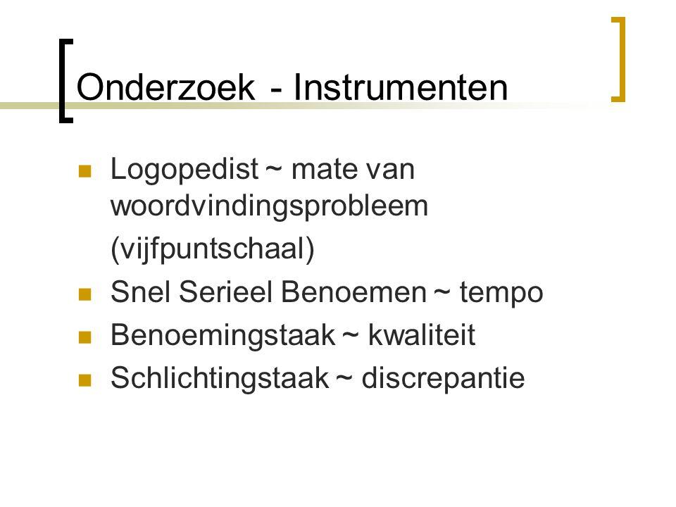 Onderzoek - Instrumenten Logopedist ~ mate van woordvindingsprobleem (vijfpuntschaal) Snel Serieel Benoemen ~ tempo Benoemingstaak ~ kwaliteit Schlichtingstaak ~ discrepantie