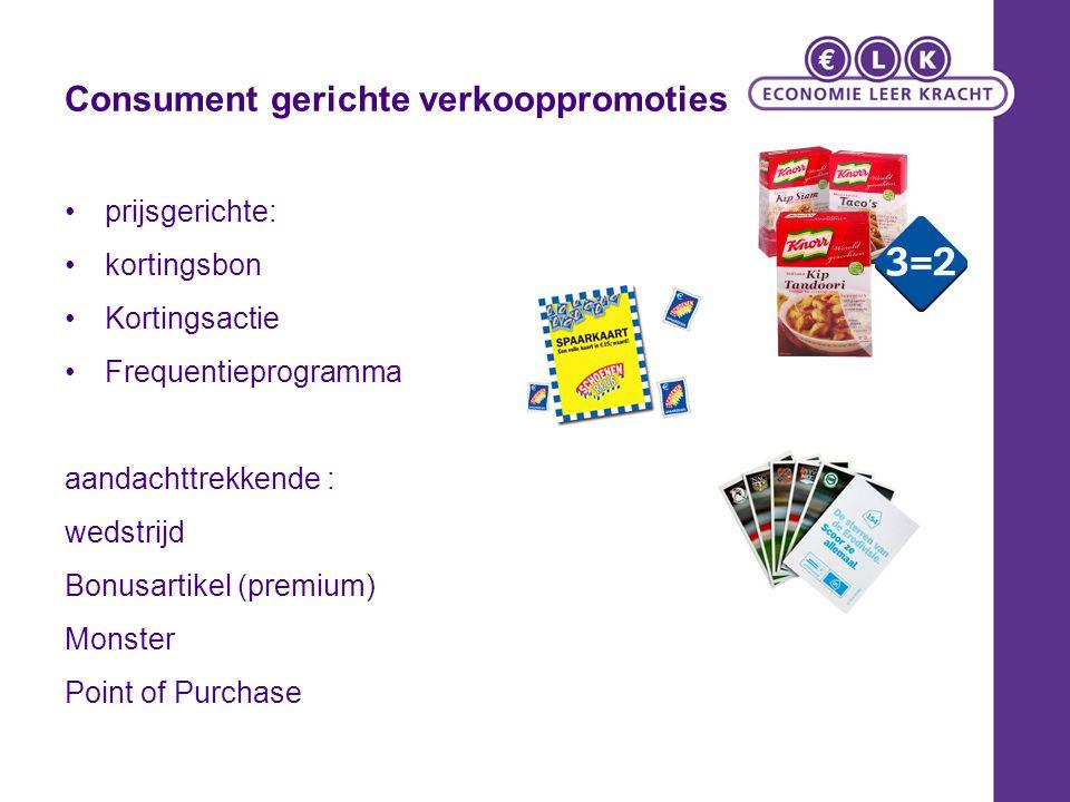 Consument gerichte verkooppromoties prijsgerichte: kortingsbon Kortingsactie Frequentieprogramma aandachttrekkende : wedstrijd Bonusartikel (premium)