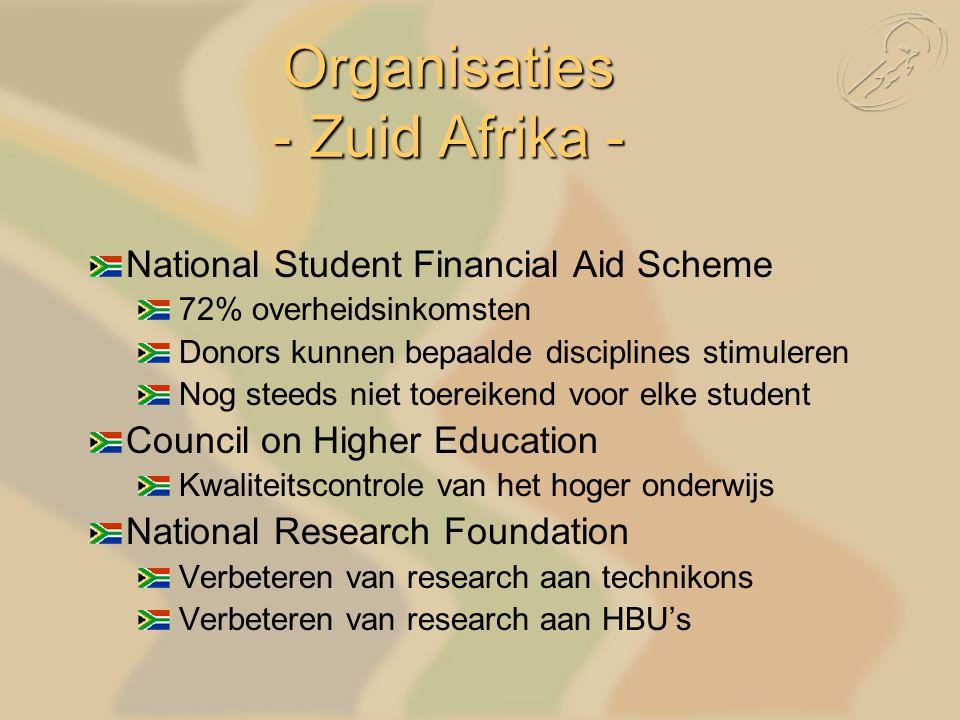 National Student Financial Aid Scheme 72% overheidsinkomsten Donors kunnen bepaalde disciplines stimuleren Nog steeds niet toereikend voor elke student Council on Higher Education Kwaliteitscontrole van het hoger onderwijs National Research Foundation Verbeteren van research aan technikons Verbeteren van research aan HBU's Organisaties - Zuid Afrika -