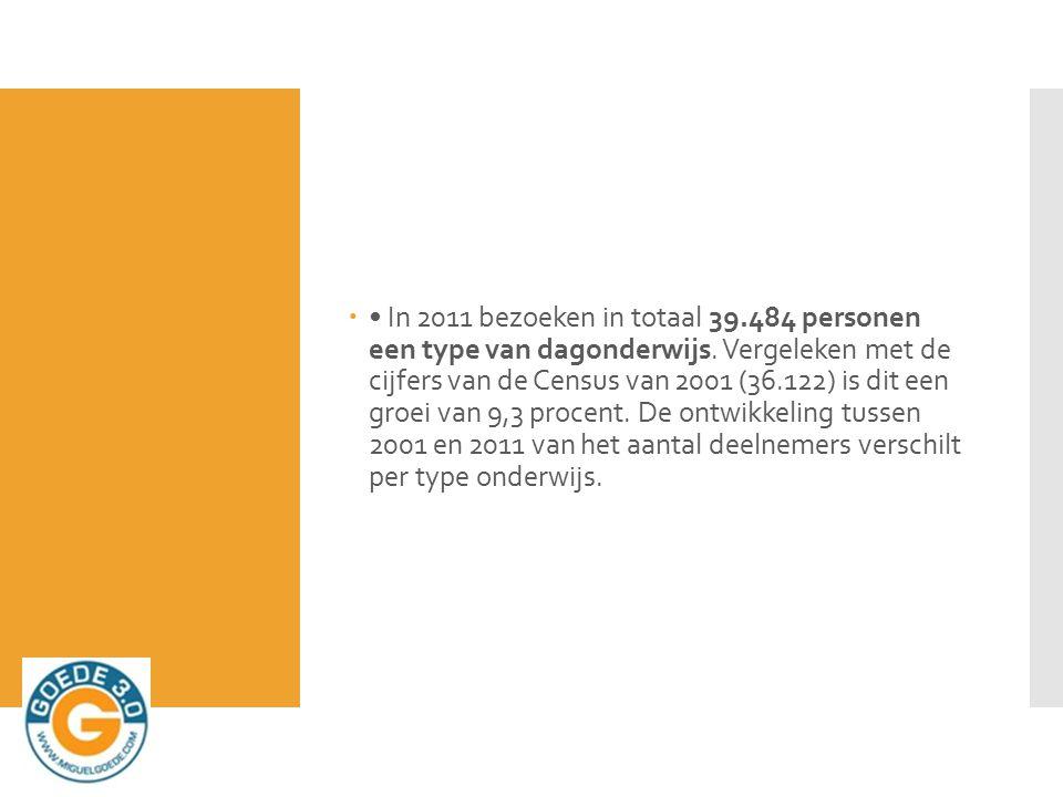  In 2011 bezoeken in totaal 39.484 personen een type van dagonderwijs.