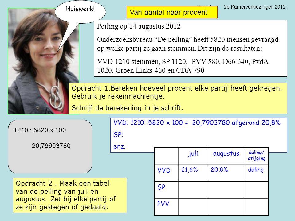 """Huiswerk! Peiling op 14 augustus 2012 Onderzoeksbureau """"De peiling"""" heeft 5820 mensen gevraagd op welke partij ze gaan stemmen. Dit zijn de resultaten"""