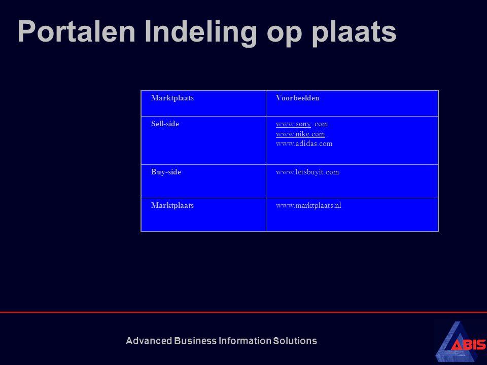 Advanced Business Information Solutions Portalen Indeling op plaats MarktplaatsVoorbeelden Sell-side www.sonywww.sony.com www.nike.com www.adidas.com Buy-side www.letsbuyit.com Marktplaats www.marktplaats.nl