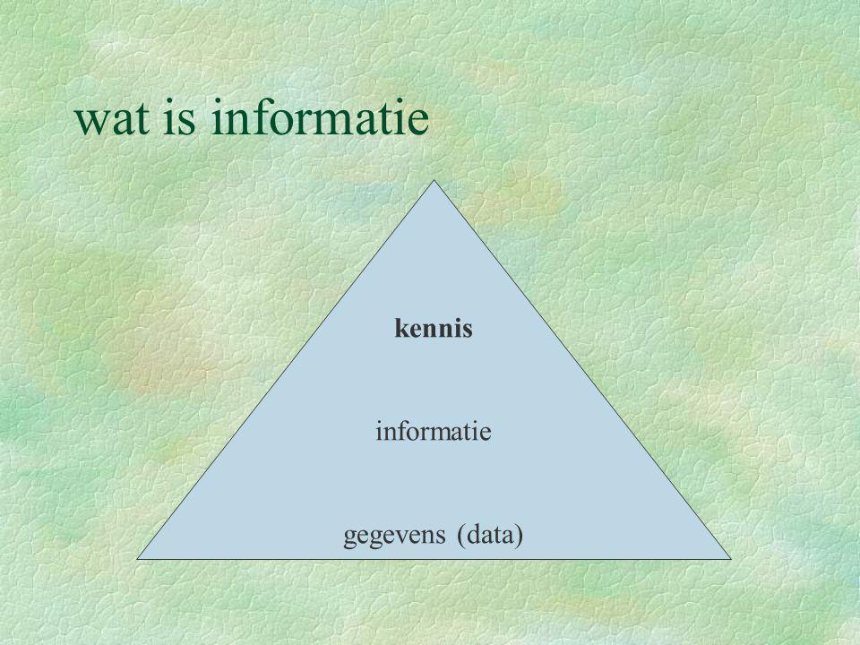 wat is informatie kennis informatie gegevens (data)