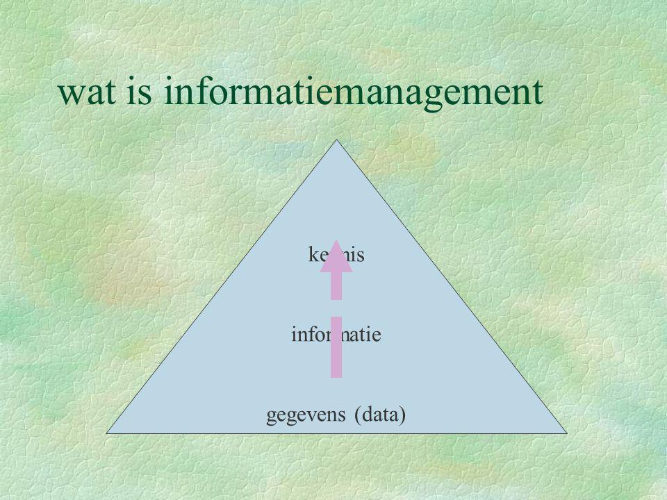 Informatie in kaart brengen §beschouw je eigen organisatie (afdeling) §welke informatie gaat daar 'rond' l welke informatie is er (belangrijkste clusters) l wat zijn de bronnen l hoe komt het binnen l wie doet er iets mee l waarvoor heb je de informatie nodig