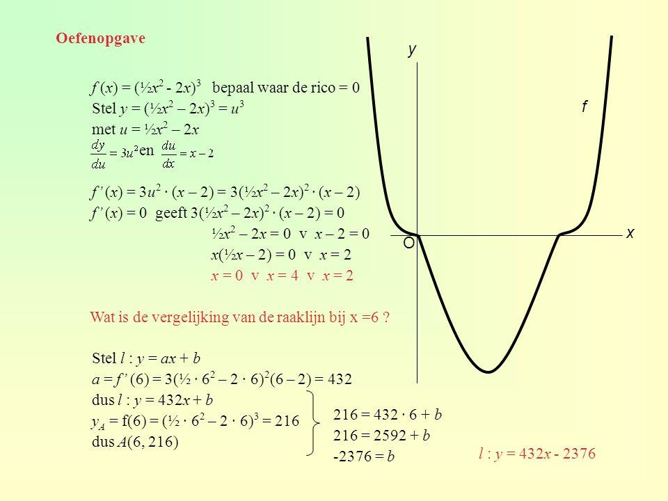 f (x) = (½x 2 - 2x) 3 bepaal waar de rico = 0 Stel y = (½x 2 – 2x) 3 = u 3 met u = ½x 2 – 2x en f' (x) = 3u 2 · (x – 2) = 3(½x 2 – 2x) 2 · (x – 2) f'