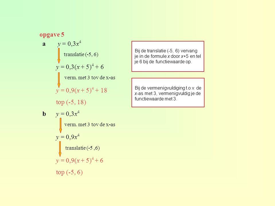 opgave 5 a y = 0,3x 4 y = 0,3(x + 5) 4 + 6 y = 0,9(x + 5) 4 + 18 top (-5, 18) by = 0,3x 4 y = 0,9x 4 y = 0,9(x + 5) 4 + 6 top (-5, 6) translatie (-5,
