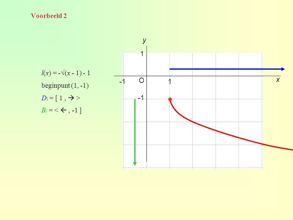 Voorbeeld 2 l(x) = -√(x - 1) - 1 beginpunt (1, -1) D l = [ 1,  > B l = < , -1 ] x y 1 1 ∙ O