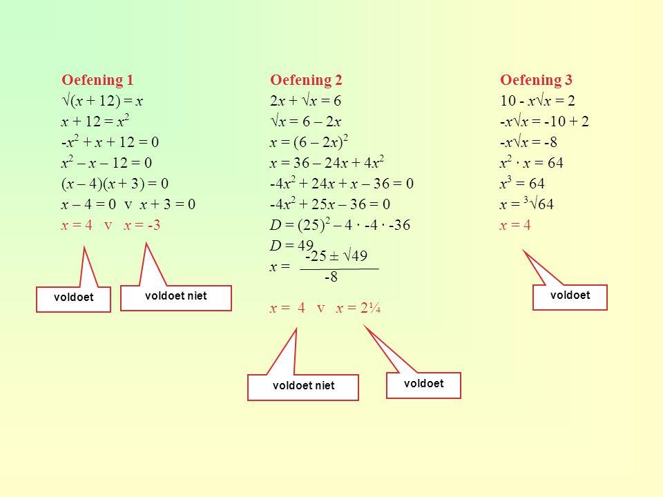 Oefening 1 √(x + 12) = x x + 12 = x 2 -x 2 + x + 12 = 0 x 2 – x – 12 = 0 (x – 4)(x + 3) = 0 x – 4 = 0 v x + 3 = 0 x = 4 v x = -3 Oefening 2 2x + √x =