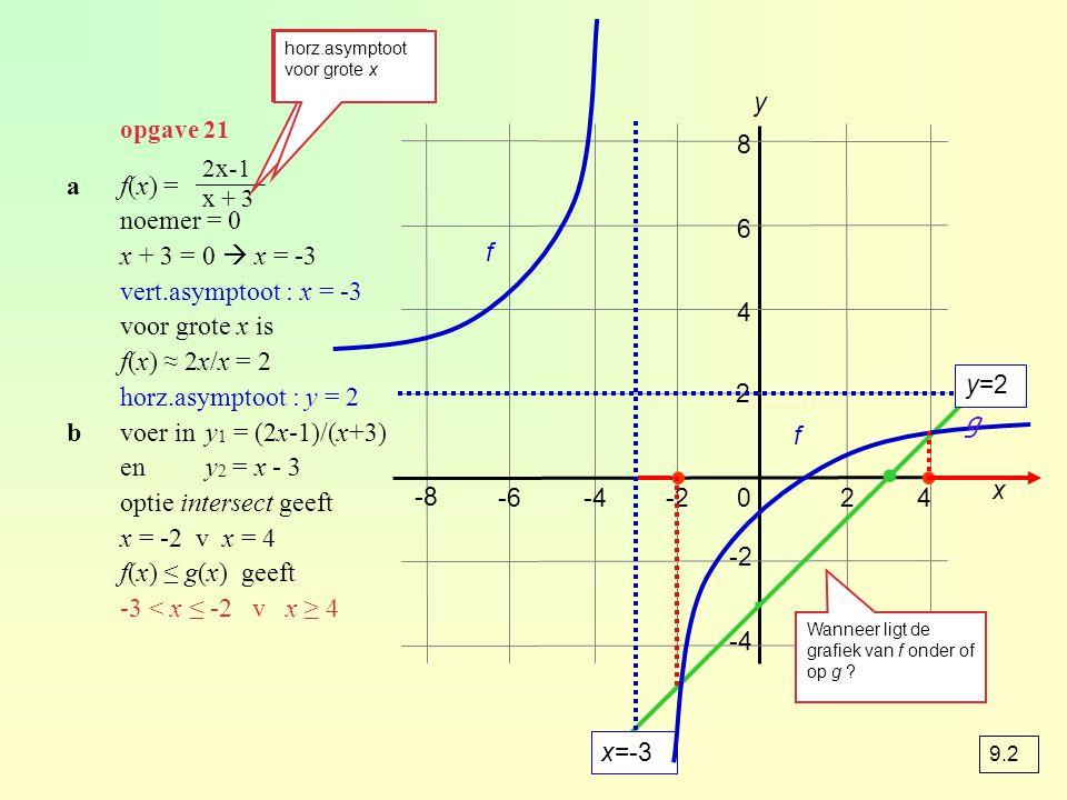 opgave 21 0-4-2-62 -8 -2 2 4 6 8 y x 4 -4 ∙ ∙ 2x-1 x + 3 af(x) = noemer = 0 x + 3 = 0  x = -3 vert.asymptoot : x = -3 voor grote x is f(x) ≈ 2x/x = 2
