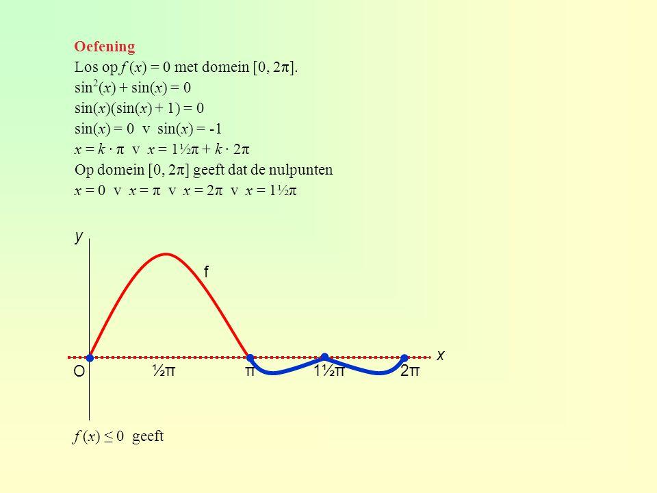 Oefening Los op f (x) = 0 met domein [0, 2π]. sin 2 (x) + sin(x) = 0 sin(x)(sin(x) + 1) = 0 sin(x) = 0 v sin(x) = -1 x = k · π v x = 1½π + k · 2π Op d