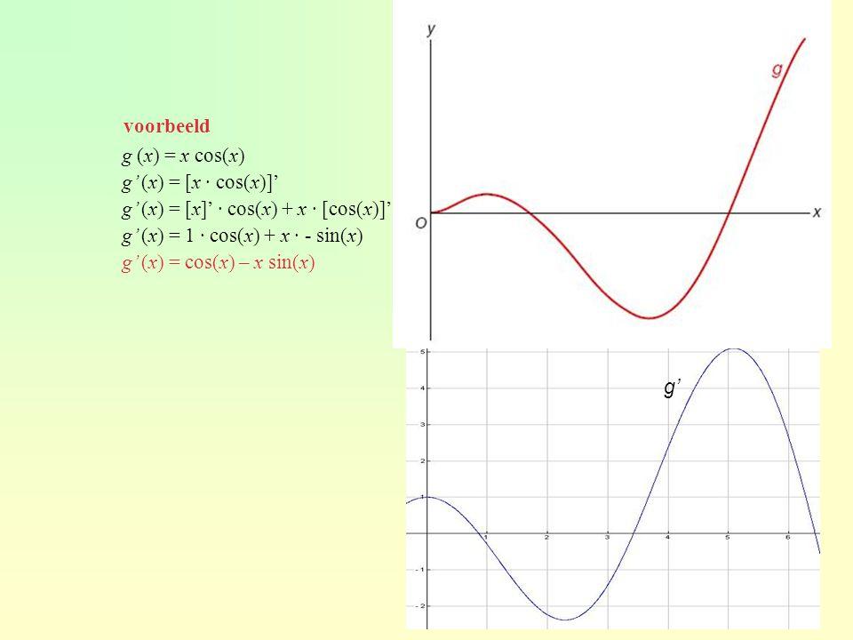 voorbeeld g (x) = x cos(x) g' (x) = [x · cos(x)]' g' (x) = [x]' · cos(x) + x · [cos(x)]' g' (x) = 1 · cos(x) + x · - sin(x) g' (x) = cos(x) – x sin(x)