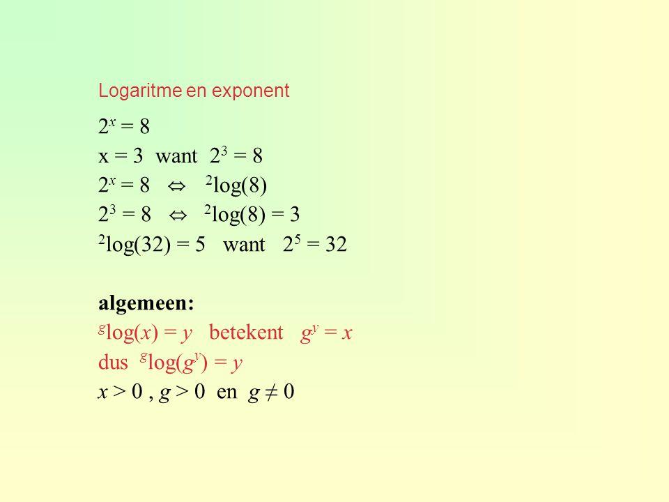 Logaritme en exponent 2 x = 8 x = 3 want 2 3 = 8 2 x = 8 ⇔ 2 log(8) 2 3 = 8 ⇔ 2 log(8) = 3 2 log(32) = 5 want 2 5 = 32 algemeen: g log(x) = y betekent