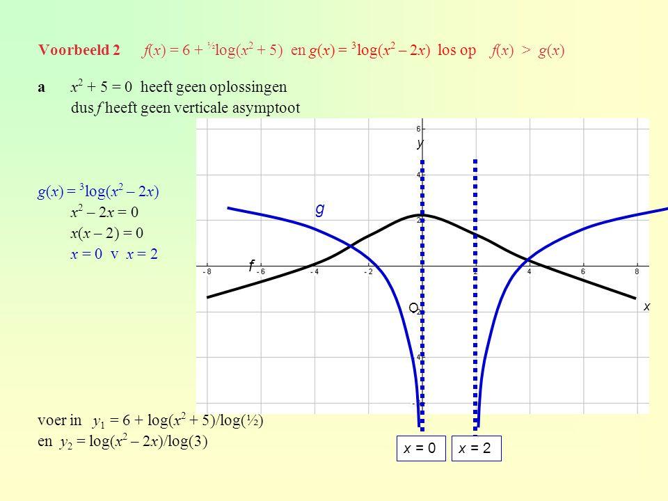 Voorbeeld 2 f(x) = 6 + ½ log(x 2 + 5) en g(x) = 3 log(x 2 – 2x) los op f(x) > g(x) ax 2 + 5 = 0 heeft geen oplossingen dus f heeft geen verticale asym